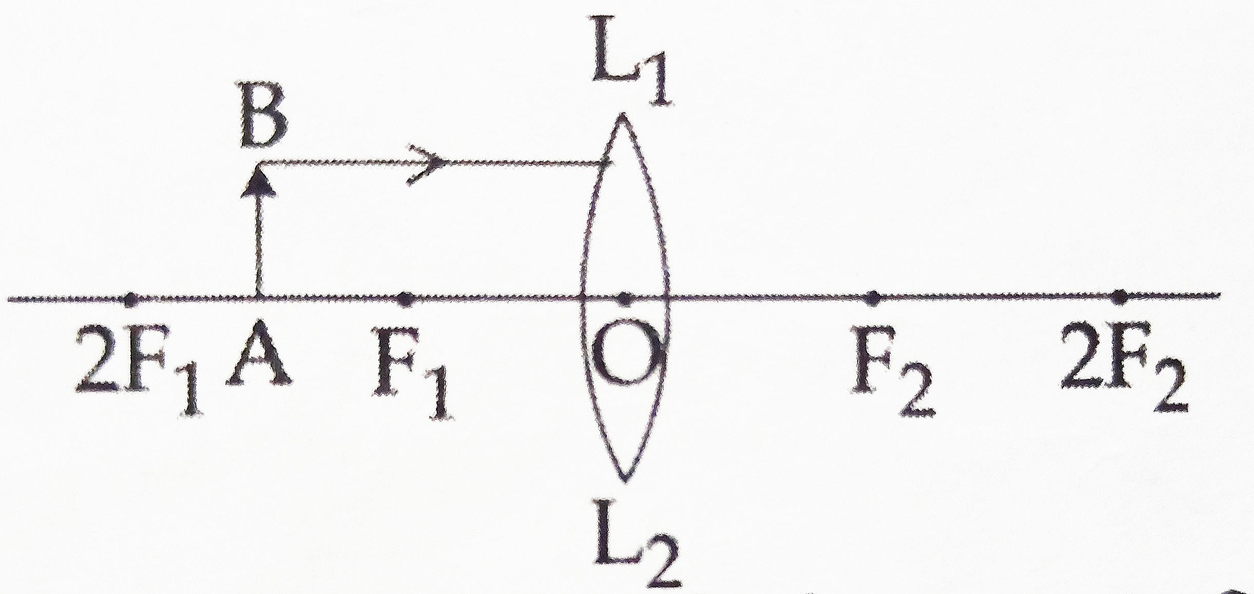 convex lens que
