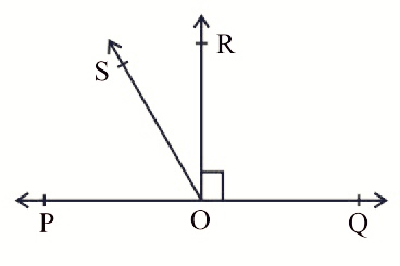 class 9 lines and angles