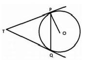 class-10-circles