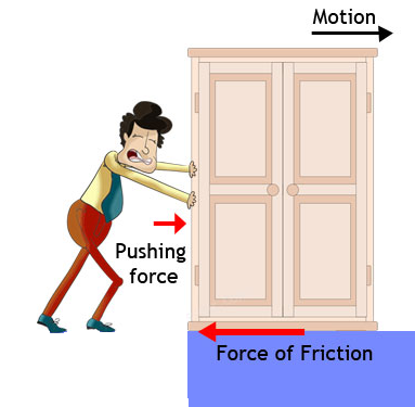 frictional-force